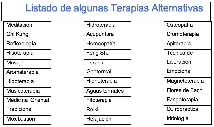 listado terapias alternativas